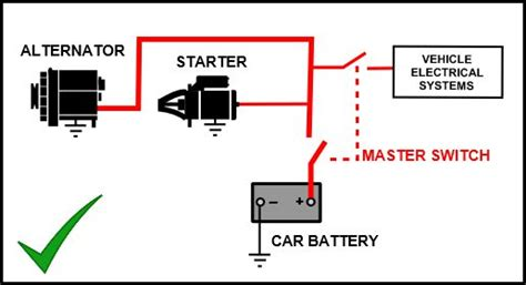 fia master switch wiring diagram fia cut out switch wiring