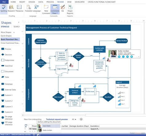 ms visio free trial microsoft visio shopping price free trial rating