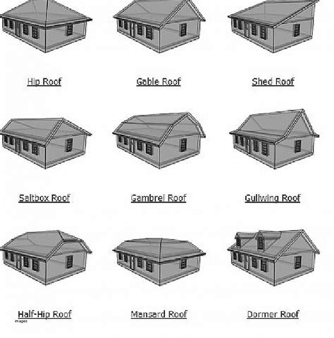 house plan new simple gable roof house plans simple gable