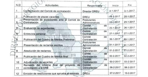 c mo quedar a la escala salarial con el incremento que dre ucayali convoca a proceso de evaluaci 243 n para cargo de