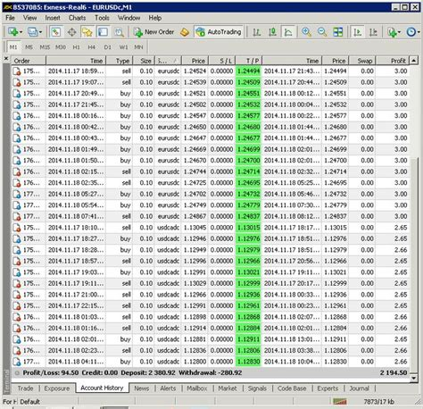best forex ea 95 best forex images on ea robot and robots