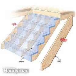 Boarding House Floor Plan tips for how to build a deck the family handyman