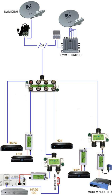 swm setup diagram 5 best images of directv swm splitter diagram directv