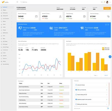 16 Best E Commerce Admin Panel Templates Ecommerce Admin Panel Template Free