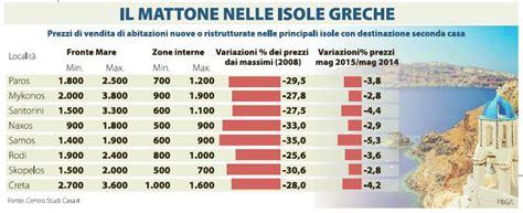 prezzi grecia i prezzi delle in grecia next quotidiano