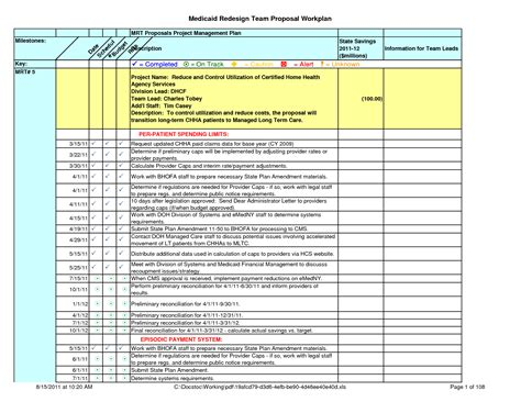 project management plan template plan schedule templates project management 11 project