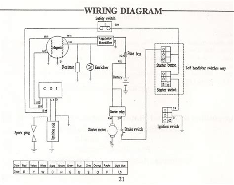 Xtreme Atv 90 Wiring Diagram Page 2 Atvconnection Com