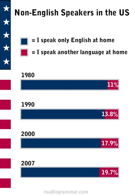buying a house in america non resident how many us residents speak at home 28 images the