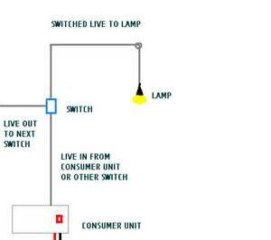 light circuit lighting circuits light fitting