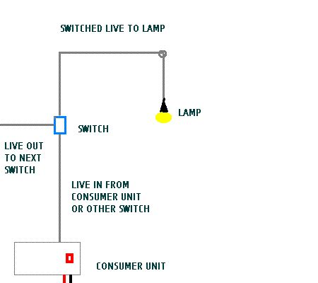 light circuit wiring diagram australia gallery diagram