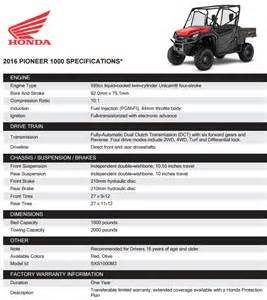Honda Pioneer Specs 2016 Honda Pioneer 1000 Engine Car Interior Design
