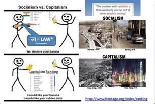 Communism Versus Capitalism Essay by Internationalist वस ध व क ट म बकम Socialism Vs Capitalism