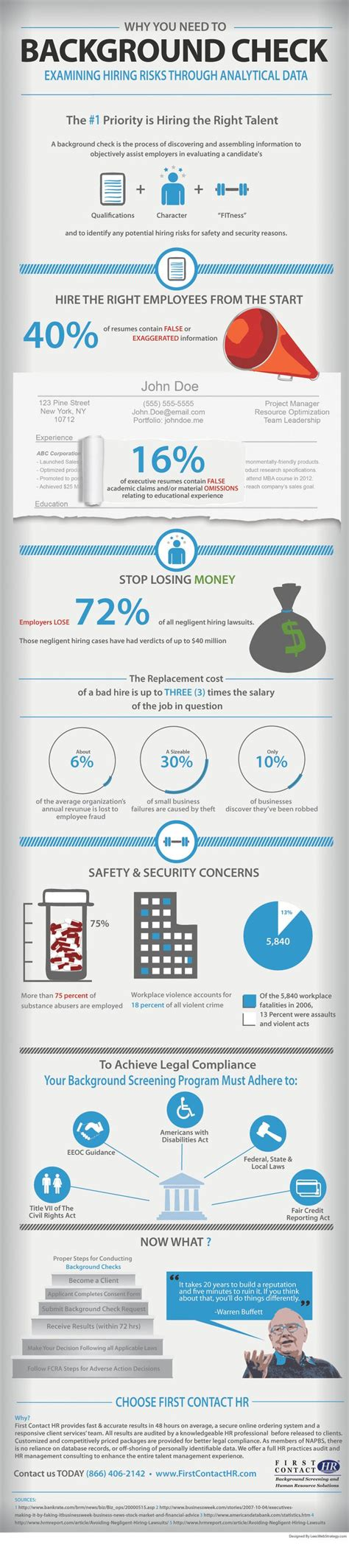 Need Background Check Management Why You Need To Background Check Visual Ly Infographicnow Your