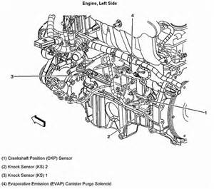 wiring diagram for 2004 chevy trailblazer ext get free
