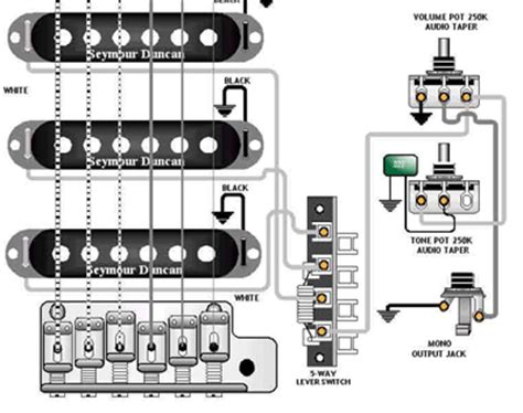 telecaster electric guitar wiring diagrams telecaster