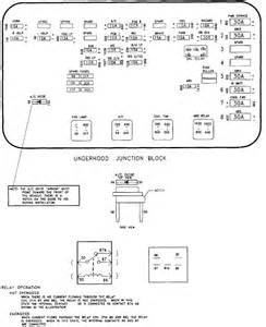 2000 saturn sl2 fuse diagram 2000 free engine image for user manual