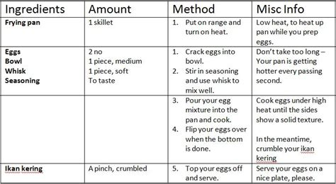 standard recipe card template standardized recipe guide to your own food