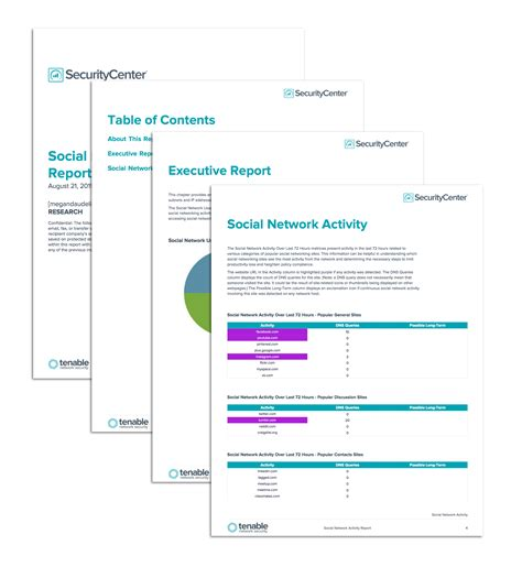 network security report template social network activity report sc report template tenable