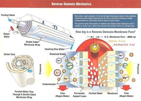 apro5500rm 56084 01 membrane aqua pure water filters