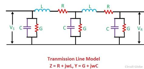 inductor and capacitor in transmission line what is transmission lines parameters and performance of tranmission lines circuit globe