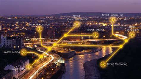 Smart Home by How Bristol Is Leading The Uk In Smart City Development