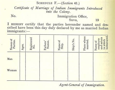 Western Australia Marriage Records Fijian Civil Registration Records National Library Of Australia