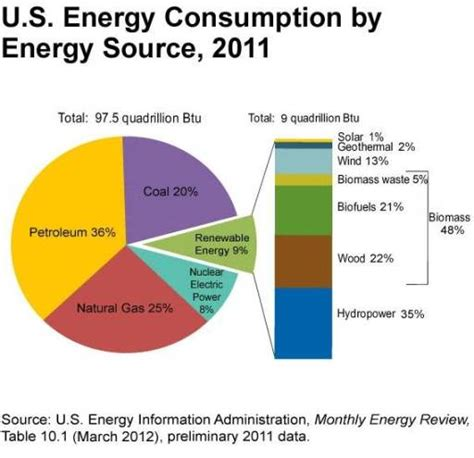 Renewable Energy Versus The Environment by Environment For Renewable Energy