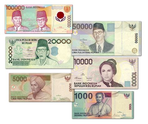 currency idr rupia indonesiana valuta bandiere mondo