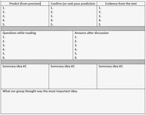 Reciprocal Teaching Worksheet by Reciprocal Teaching Worksheets Geersc