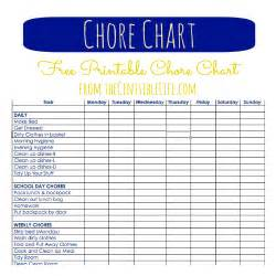 allowance chart template chores allowances