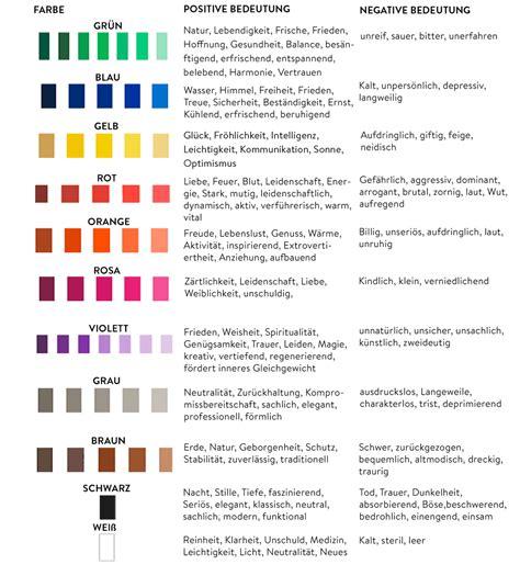 Bedeutung Farben Bei by Corporate Colours Warum Tragen Farben Zum Erfolg Deiner