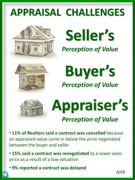 keeping current matters appraisal challenges infographic