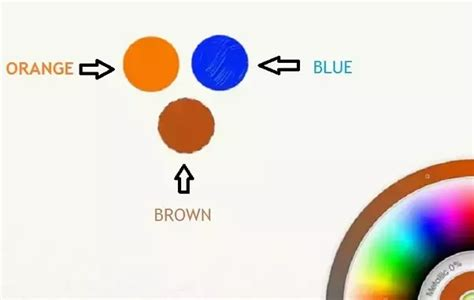 what colors do you mix together to make brown