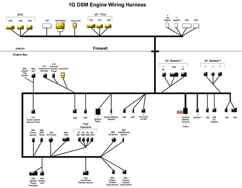 wiring diagram 4g63t rvr wiring diagram