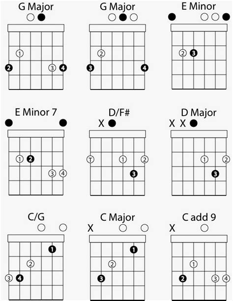 strumming pattern for up around the bend strumming pattern for up around the bend 187 basic