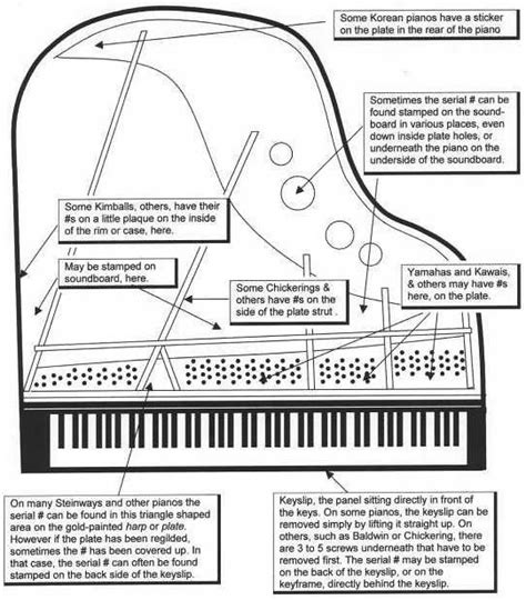 inside a piano diagram piano diagram search piano project