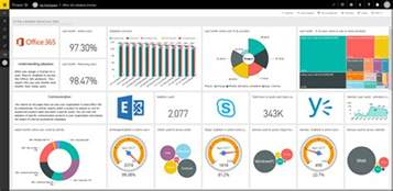 explore your office 365 adoption data in power bi