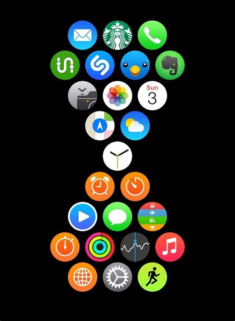 app layout apple watch guide the best apple watch app layouts apps
