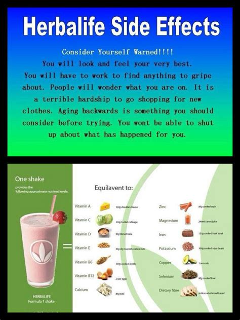 Herbalife Detox Side Effects by Herbalife Reviews Side Effects