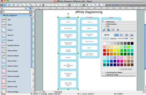 affinity diagram software affinity diagram software