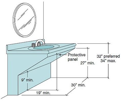 Adjusting Your Home For Accessible Living Handicap Bathroom Dimensions