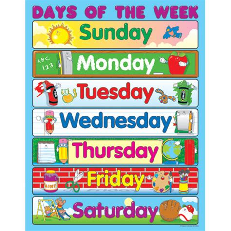 theme names for days of the week ingilizce haftanın g 252 nleri days of the week ingilizce