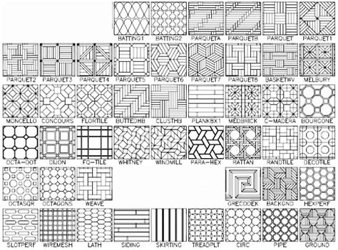 brick layout names looking for pattern for how to make a quot brick quilt not