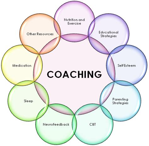 couching ontologico coaching ontologico empresarial