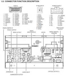 wiring diagram for pioneer avh 200bt the and x1500dvd techunick biz