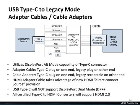 Av Activist Definition Mod Only displayport alternate mode for usb type c announced power data all type c
