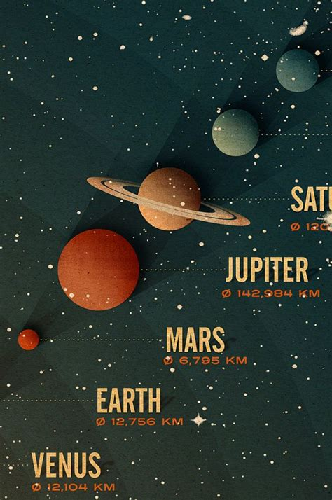 printable poster of the solar system vintage solar system poster pics about space