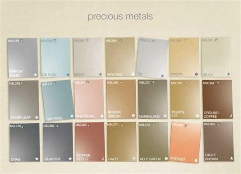 home depot interior paint colors the best