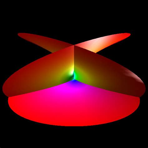 cosh infinity henneburg minimal surface