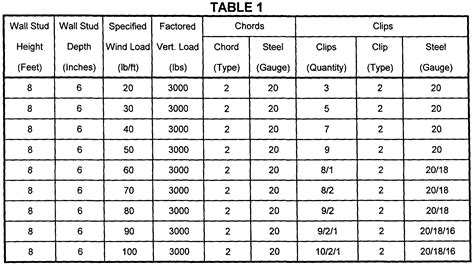 Rsna Floor Plan by Wood Floor Joist Span Charts Thefloors Co